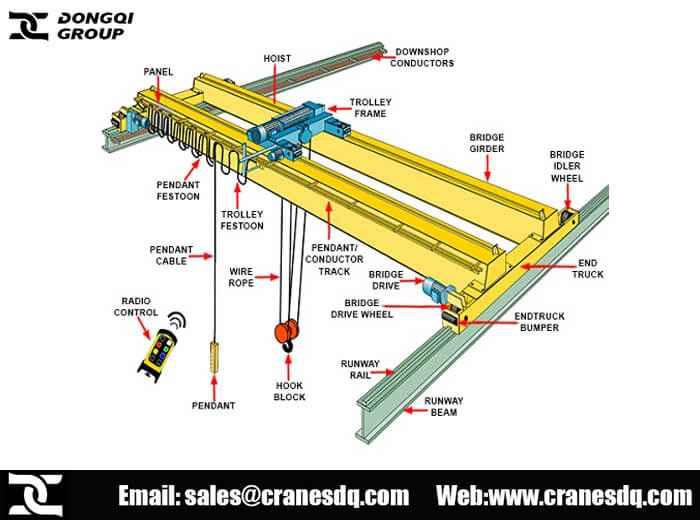20 Ton Overhead Crane For Sale  Top Running Overhead