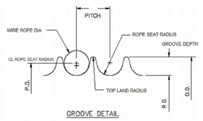 How To Measure Tread >> Winch drum, hoist drum, crane drum & drum design and manufacturing