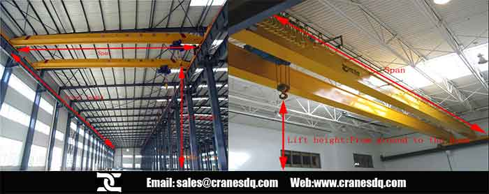 Marble lifting machine : overhead crane parameters needed