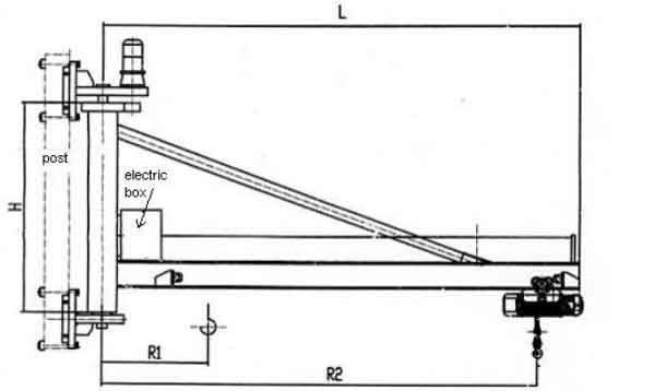 Jib crane short guide from Jib crane manufacturer and supplier