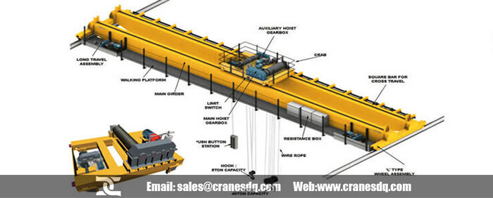 Bridge Crane  All Bridge Crane Basics You Need Know