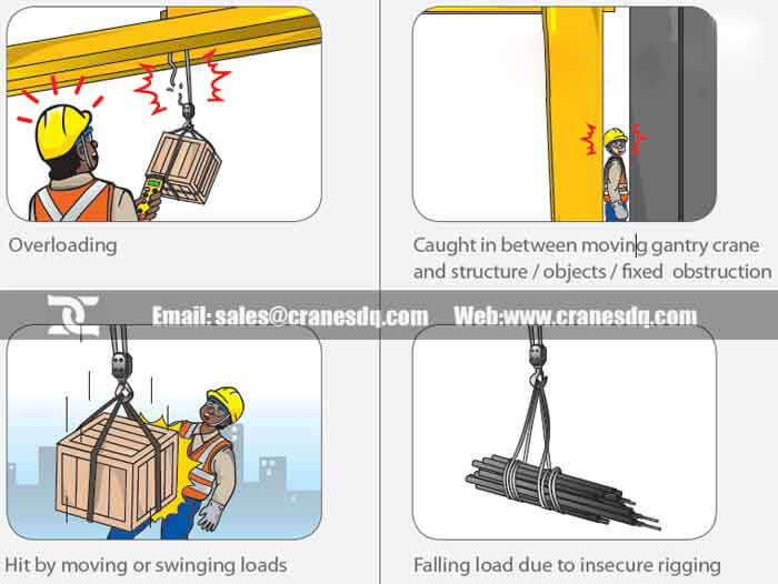 Safe use of overhead travelling cranes, Gantry Cranes, Jib Cranes