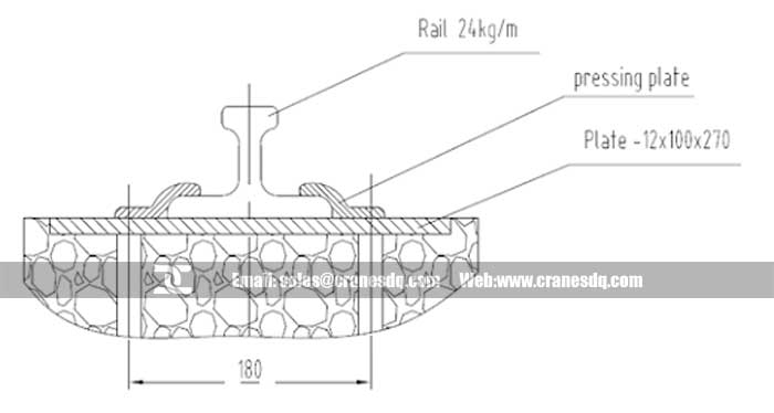 Overhead Crane Rail Gantry Crane Rail Various Crane Rail