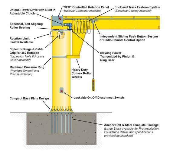 Crane Parts Crane Parts Of Dqcranes