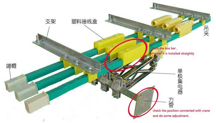 Crane Power Line System Crane Cable Or Sliding Wire