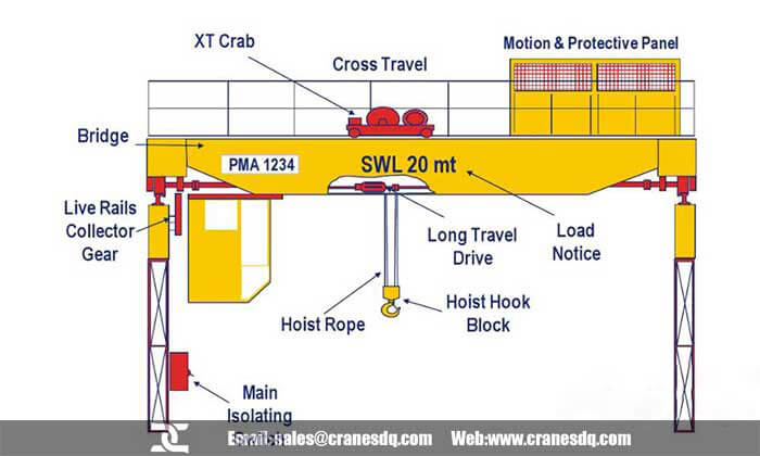 overhead crane parts diagram diy wiring diagrams