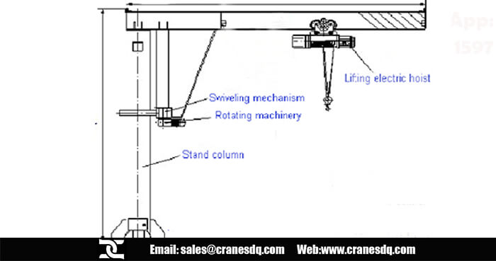 Jib Crane Turkey Jib Crane For Sale Turkey Dongqi Jib Crane