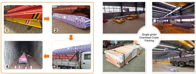 overhead crane packing picture