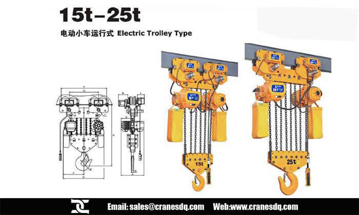 25-ton-electric-trolley-chain-hoist-7.jpg