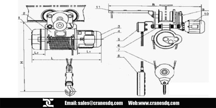 Electric Rope Hoist List furthermore Gis Hoist Wiring Diagram further Smartboard also Shop moreover Gantry Crane. on 20 ton electric hoist