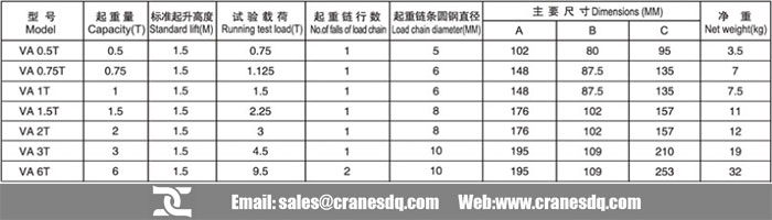 Lever chain hoist specification