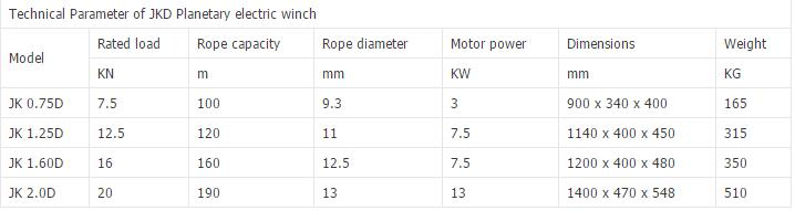 planetary-electric-winch-specification.jpg
