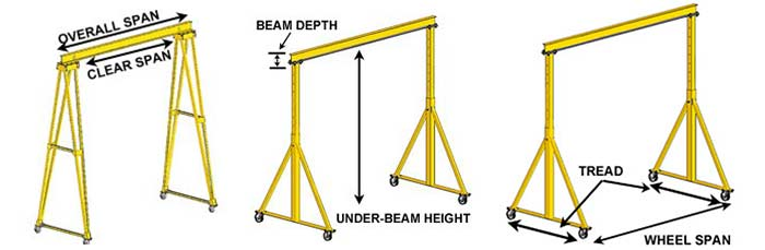 Jib Crane Parts Drawing : Steel gantry crane for sale good price fixed height