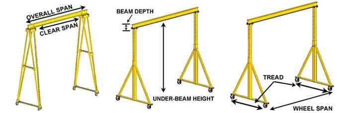 Steel gantry crane for sale good price: Fixed height steel gantry ...